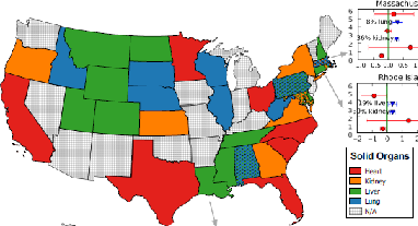 US States characterized in organ donation context. Manuscript under revision